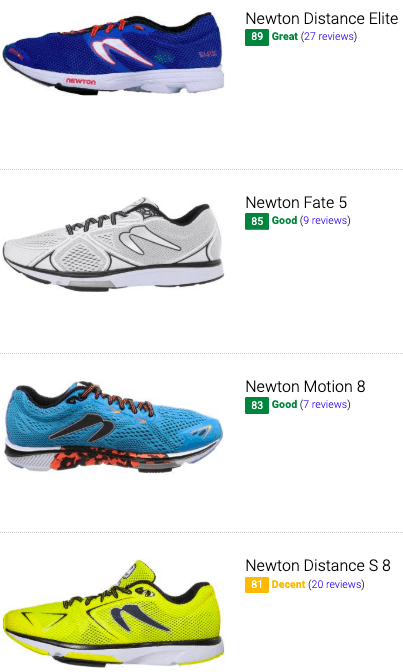 best newton running shoes
