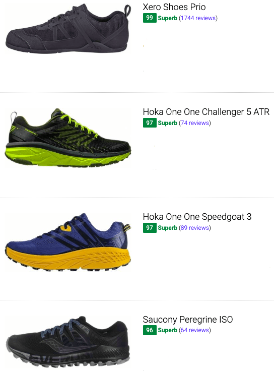 30+ Best Trail Running Shoes (Buyer's Guide) | RunRepeat