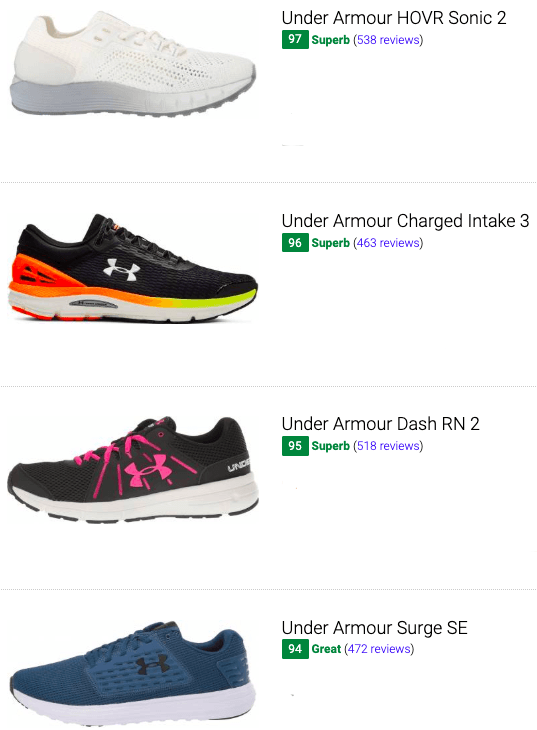 best under armour running shoes