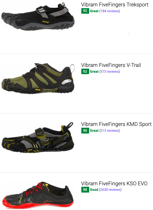 best vibram fivefingers minimalist running shoes