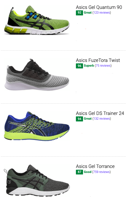 best asics competition running shoes