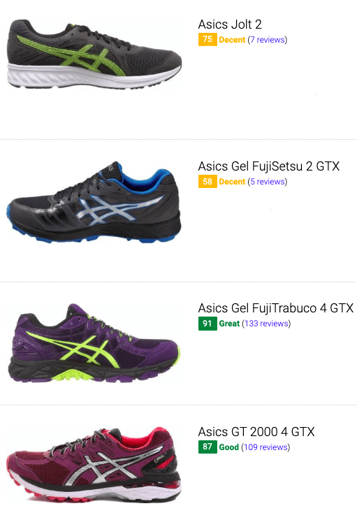 best asics waterproof running shoes
