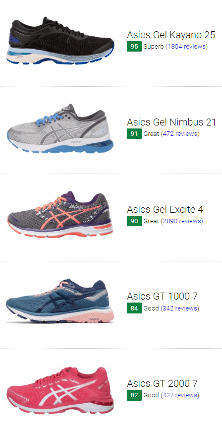best asics wide running shoes