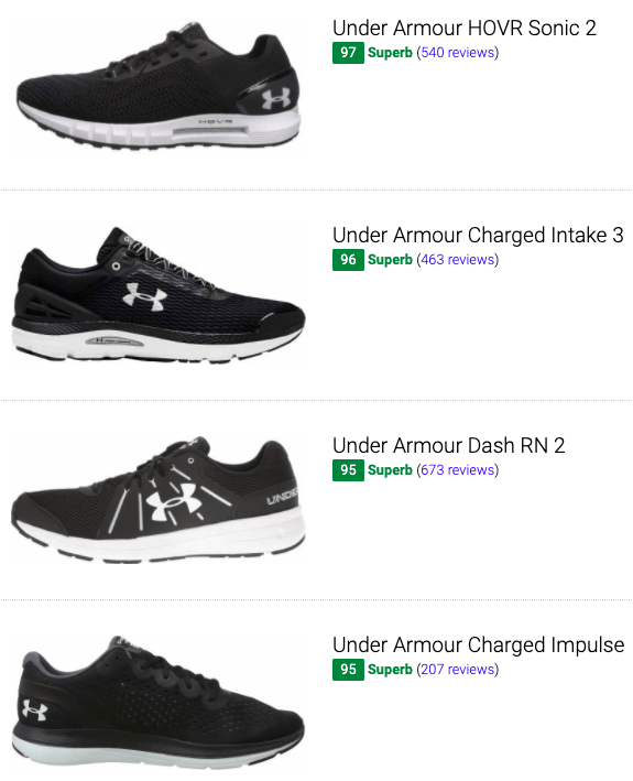 best-black-under-armour-running-shoes.png