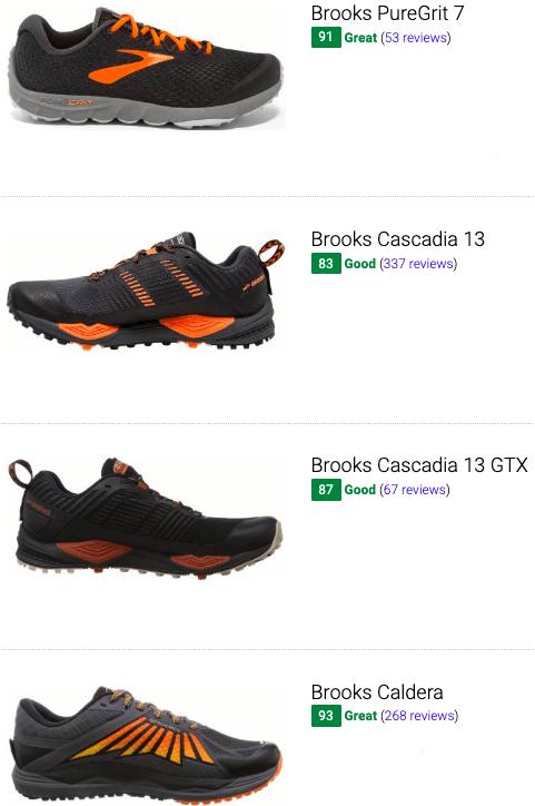 11 Best Reebok Trail Running Shoes (Buyer's Guide) | RunRepeat