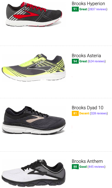 best brooks competition running shoes
