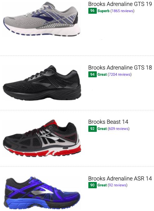 best-brooks-flat-feet-running-shoes.png
