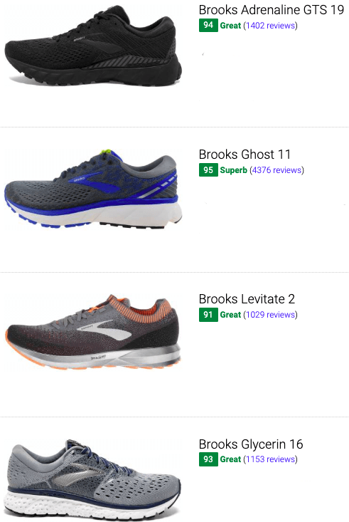 best brooks road running shoes