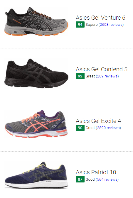 best cheap asics running shoes