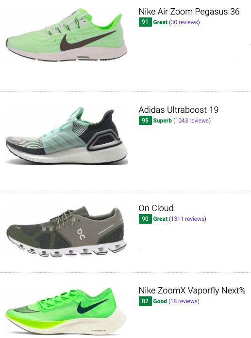 best green running shoes