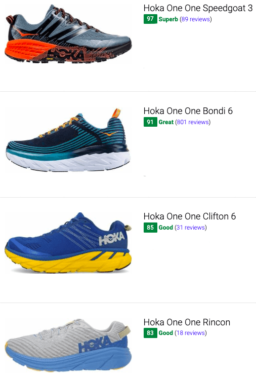 best hoka one one neutral shoes