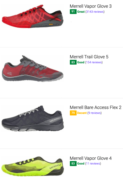 best merrell minimalist running shoes