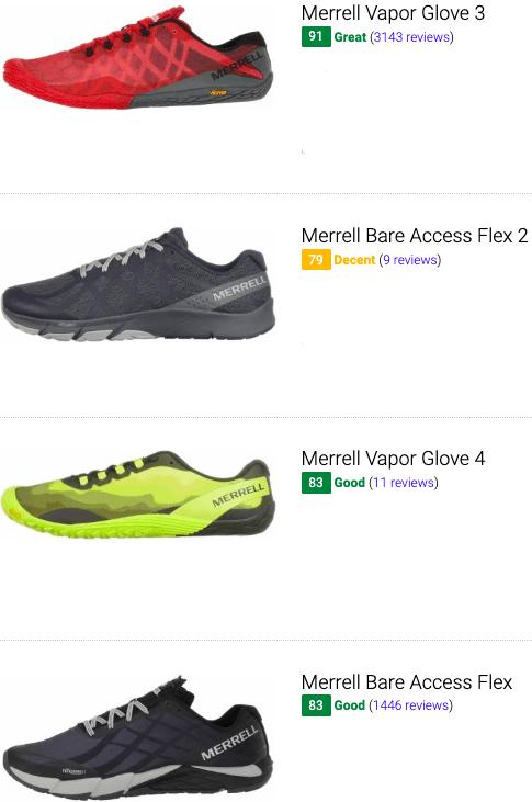 best merrell road running shoes