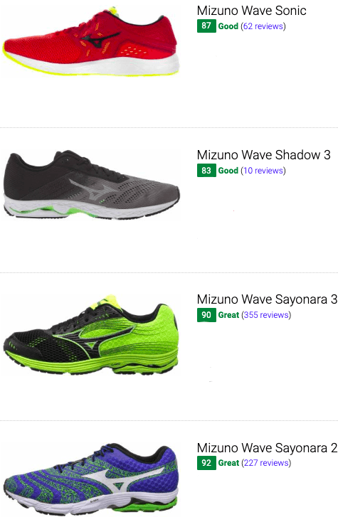 best mizuno competition running shoes