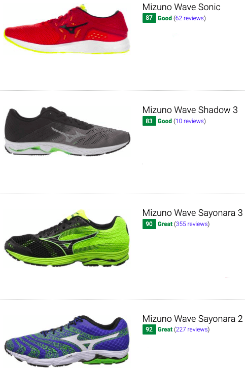 best mizuno lightweight running shoes