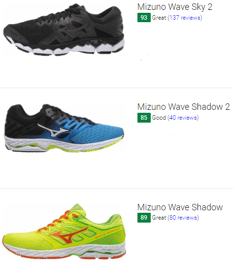 best mizuno neutral running shoes