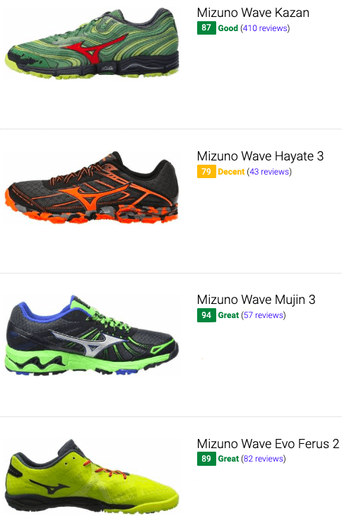 best mizuno trail running shoes