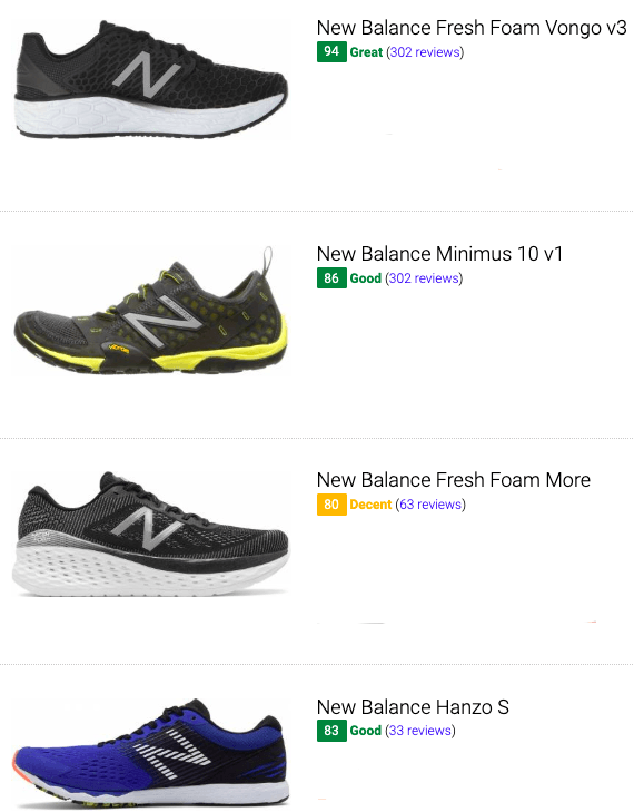 best new balance low drop running shoes