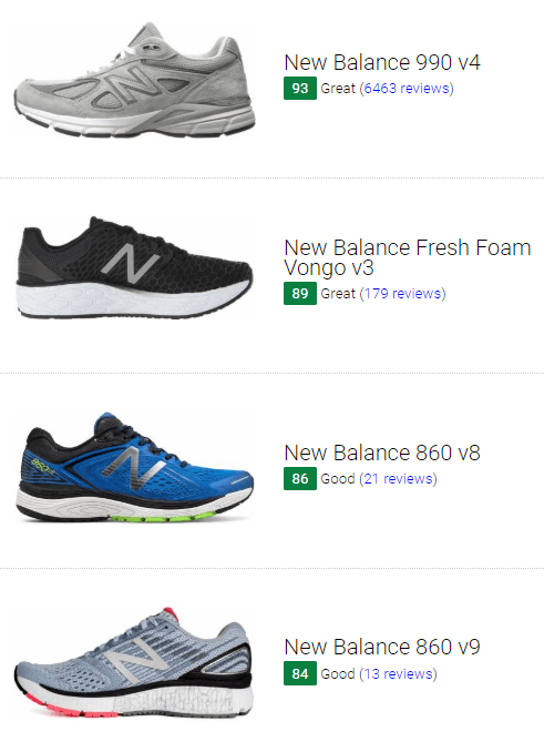 30+ Best New Balance Stability Running Shoes (Buyer's Guide ...