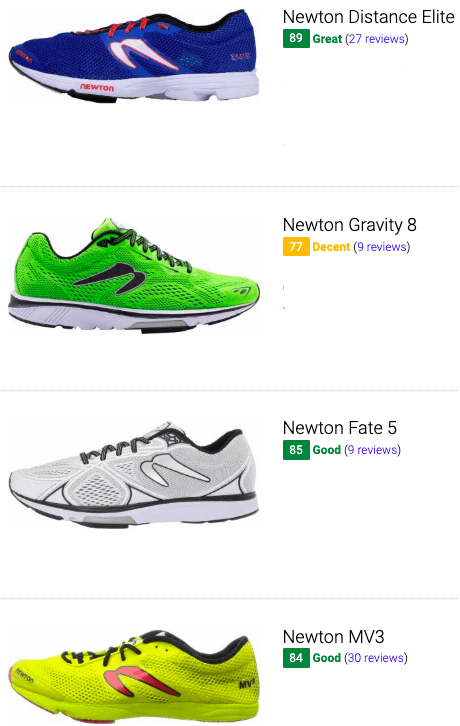 best newton competition running shoes