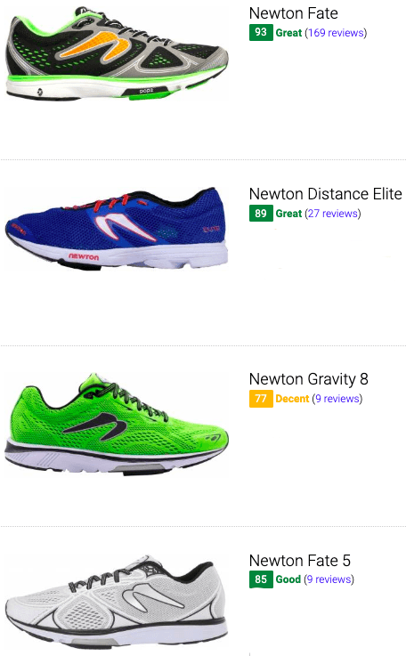 best newton neutral running shoes