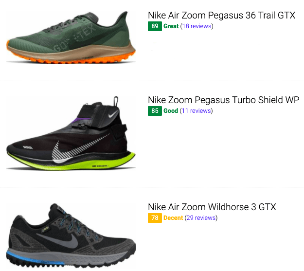 best-nike-waterproof-running-shoes.png