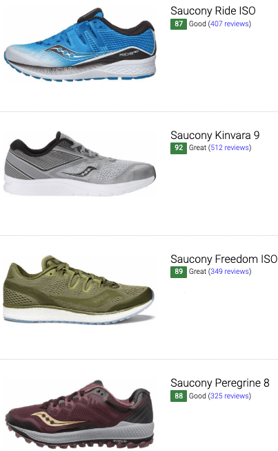 0d55854157 87 Best Saucony Neutral Running Shoes (August 2019) | RunRepeat