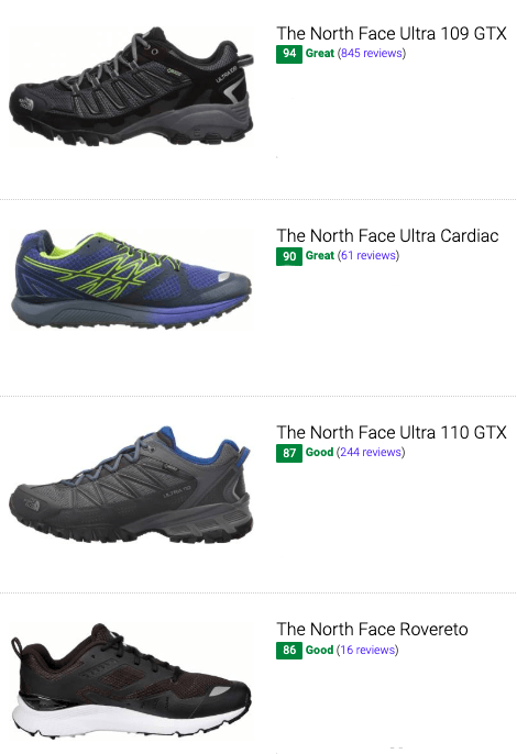best the north face running shoes