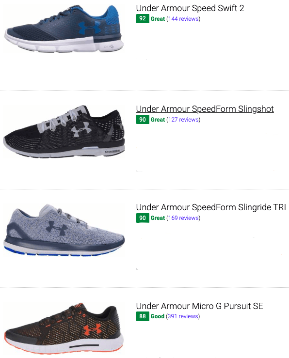 best under armour competition running shoes