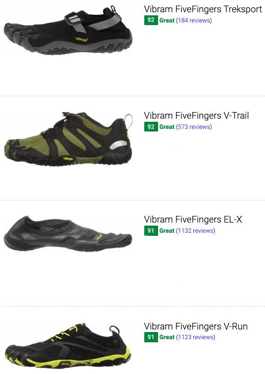 best vibram fivefingers low drop running shoes