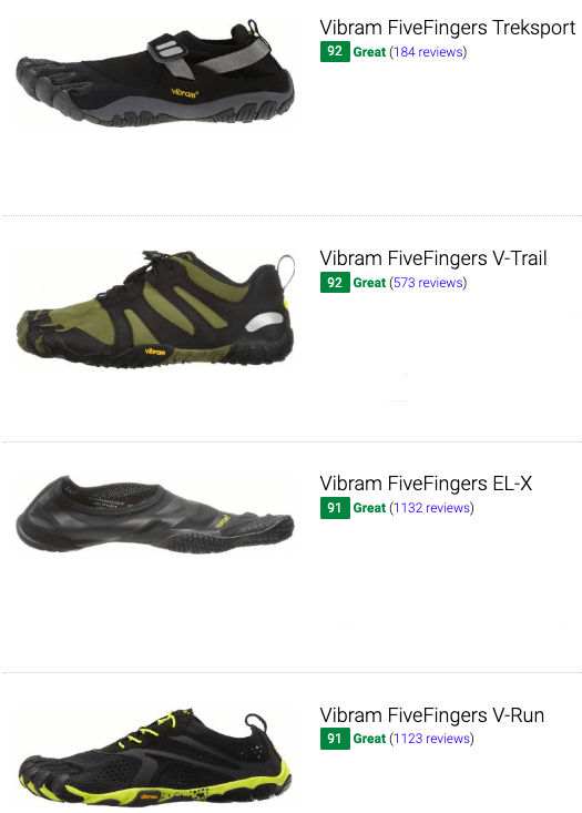 best vibram fivefingers neutral running shoes