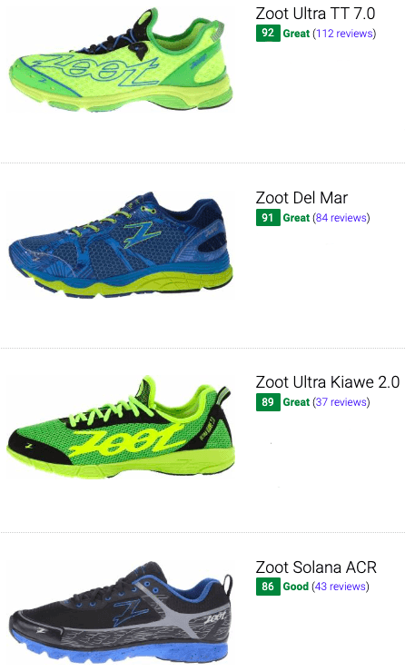 best zoot neutral running shoes