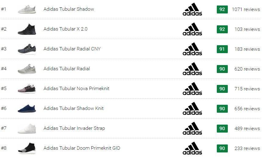 best adidast tubular sneakers