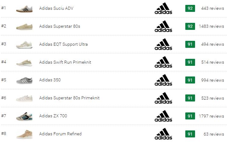 best beige adidas sneakers