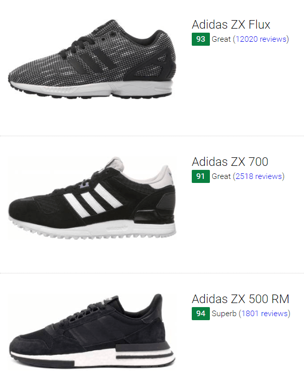 18 Best Adidas ZX Sneakers (September 2019) | RunRepeat