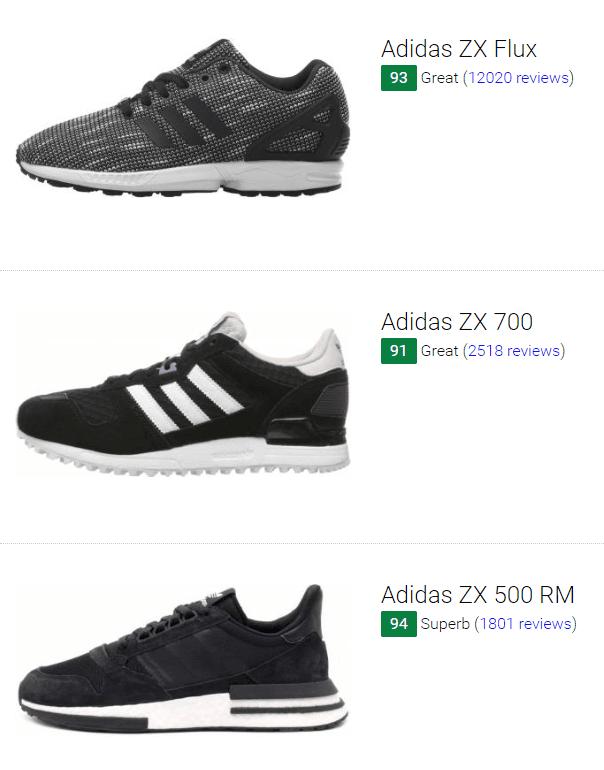 sale retailer d78d3 67e6f 18 Best Adidas ZX Sneakers (August 2019) | RunRepeat