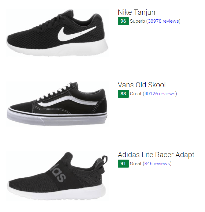 Black Cheap Sneakers