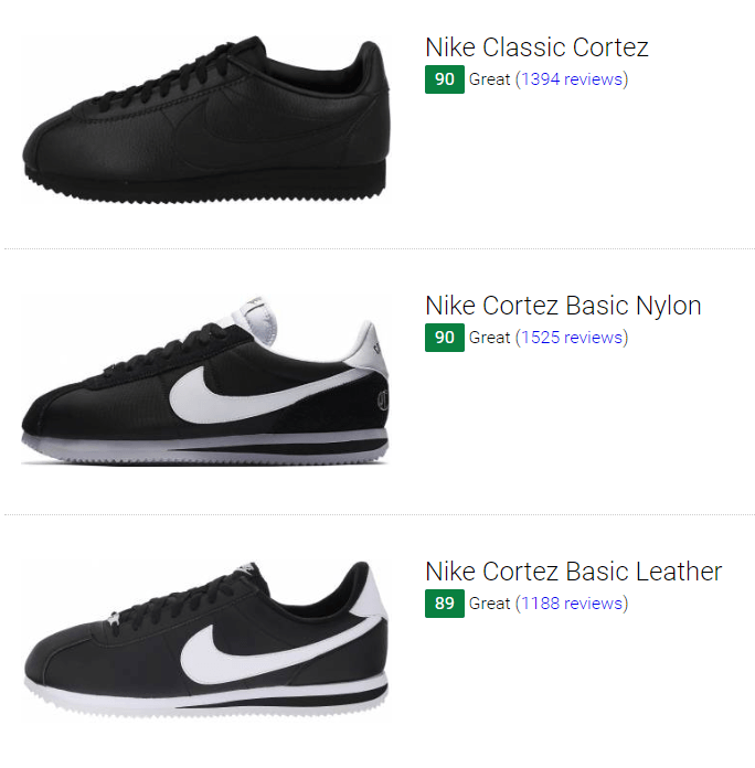 newest collection 1b8d9 76557 14 Best Nike Cortez Sneakers (September 2019) | RunRepeat