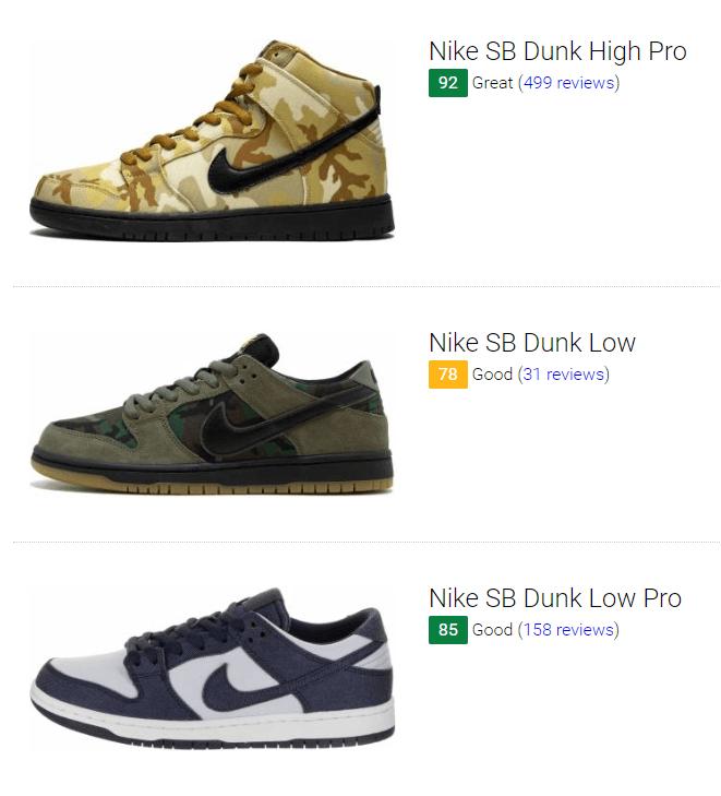 Nike SB Dunk Sneakers