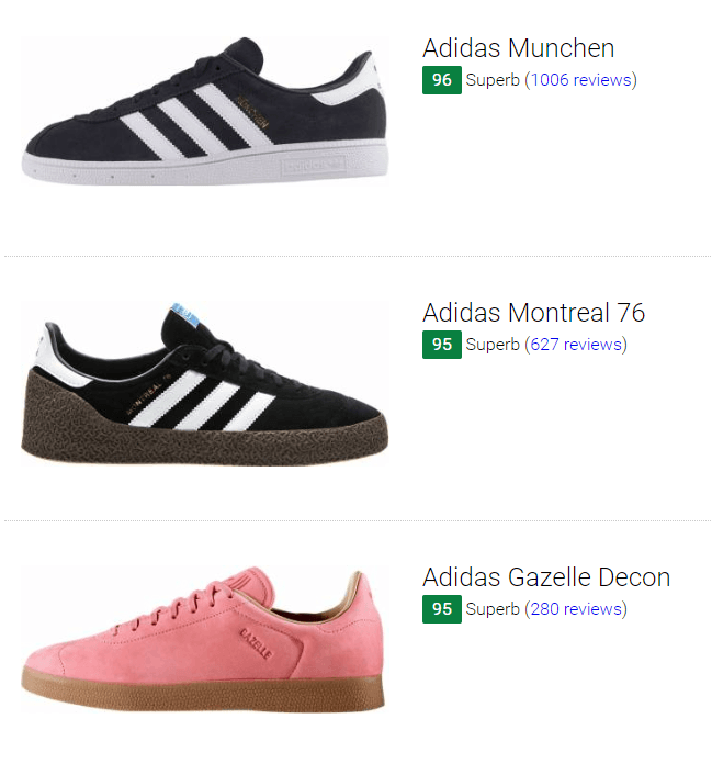 Adidas Training Sneakers