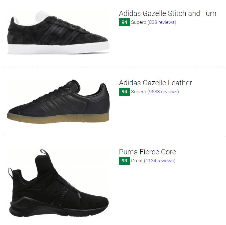 Black Training Sneakers