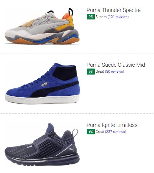 Blue Puma Sneakers