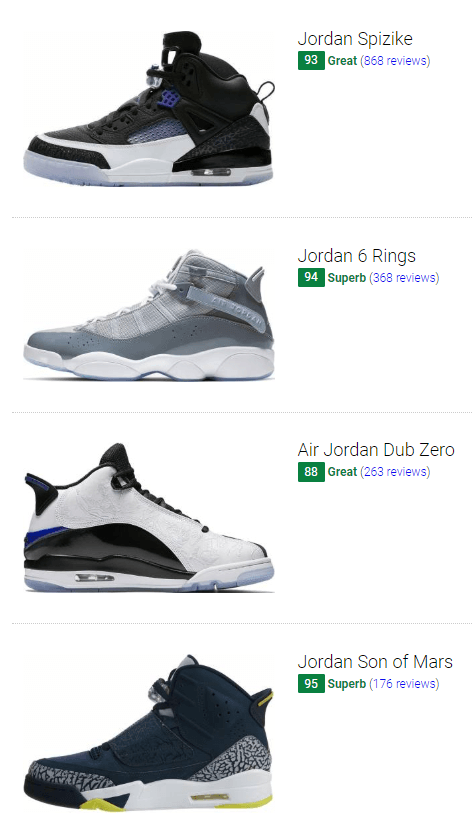 Best-Jordan-Lifestyle-Shoes-sneakers.png
