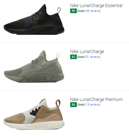 Best-Nike-LunarCharge-sneakers.png