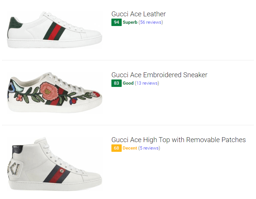 Best Gucci Ace Sneakers