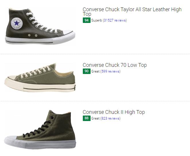 Green Converse Sneakers (9 Models in