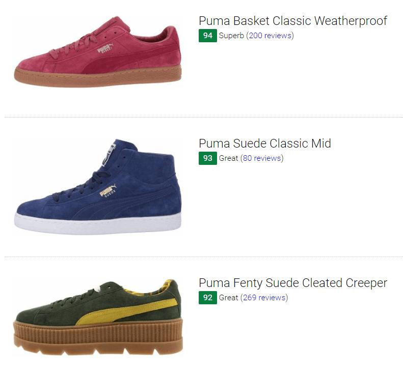 Save 61% on Puma Basketball Sneakers