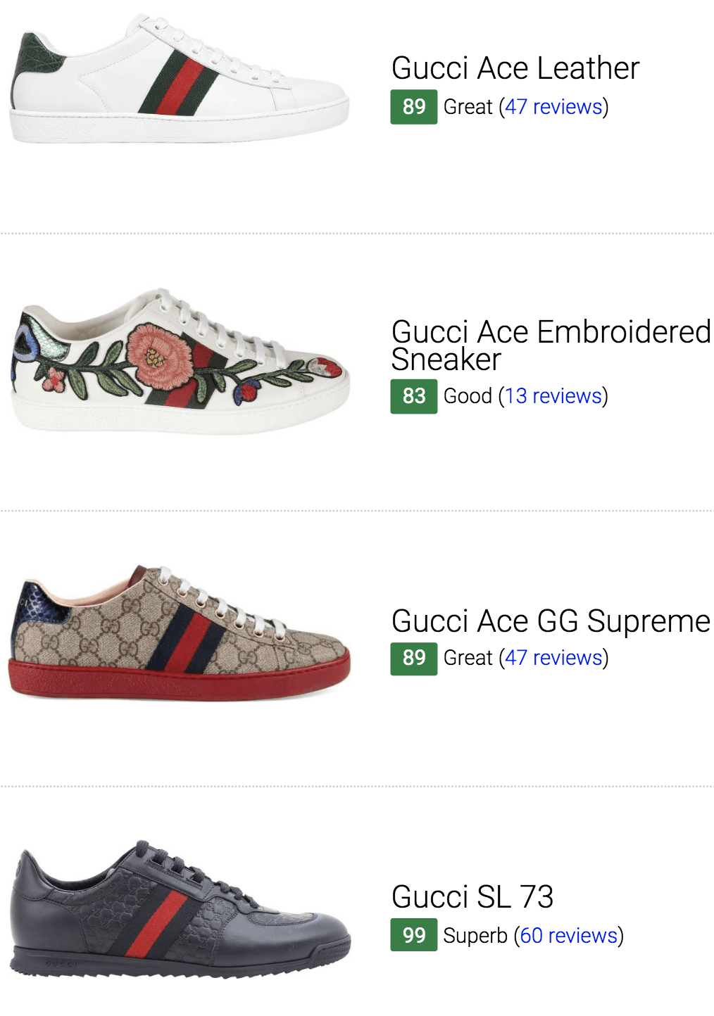 Best Gucci Sneakers