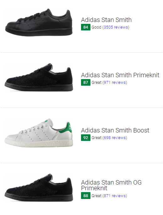 best adidas stan smith sneakers