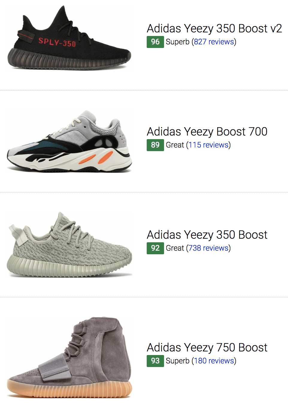 best adidas yeezy sneakers